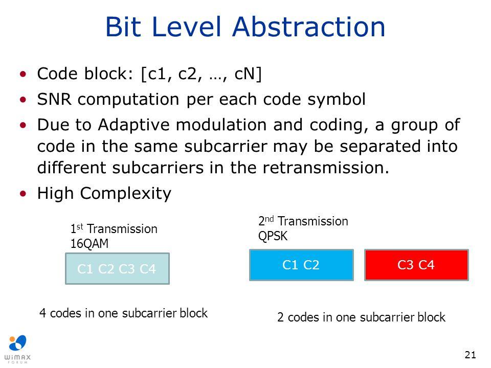 Bit Level Abstraction Code block: [c1, c2, …, cN]